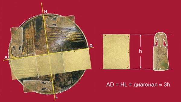 """Артефакти свидетелсващи за развита цивилизация по нашите земи преди 8000 години /сн. книга """"Черноморската Атлантида"""""""