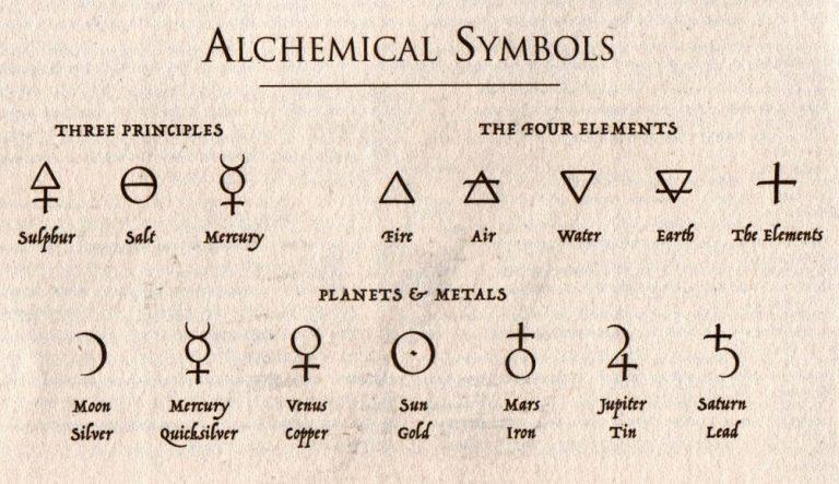 Символите на алхимията